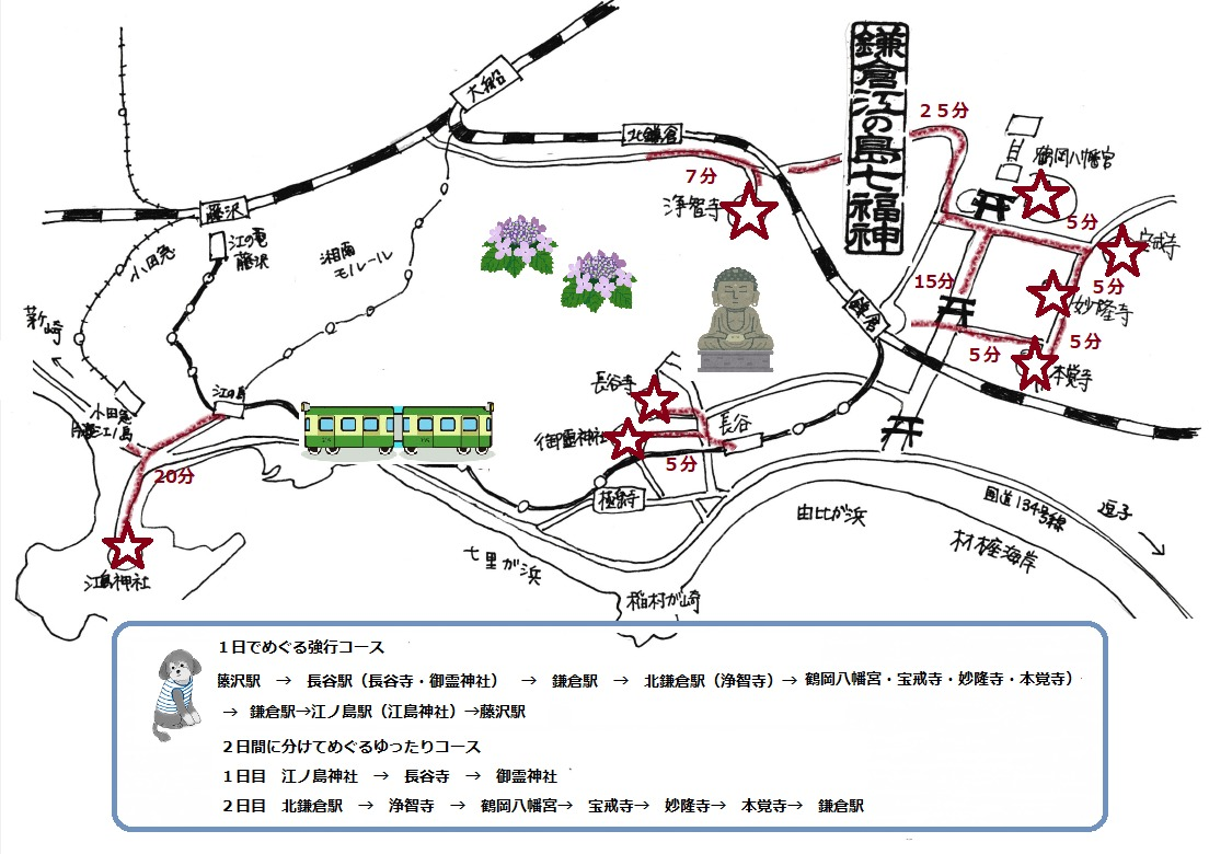 鎌倉江ノ島七福神めぐり地図